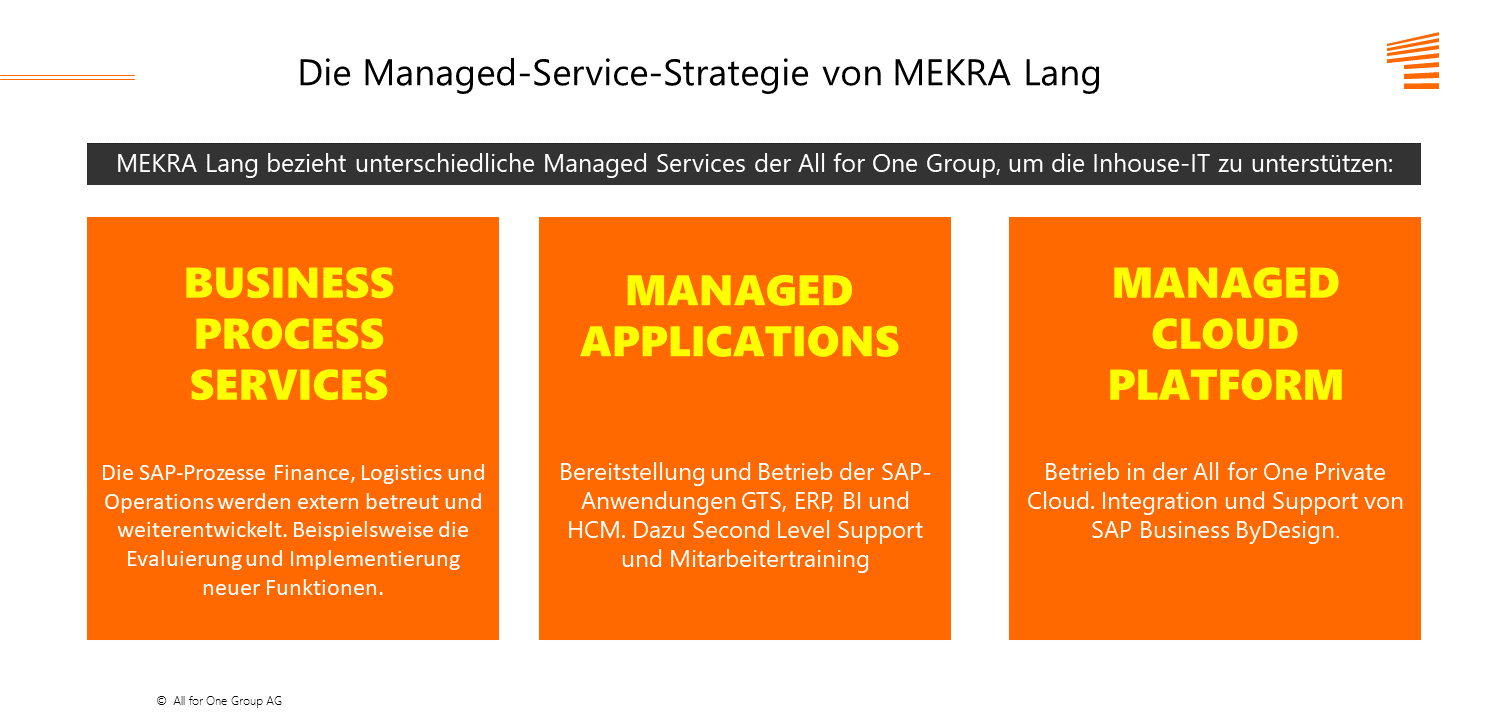 Blog redlof MEKRA Application service