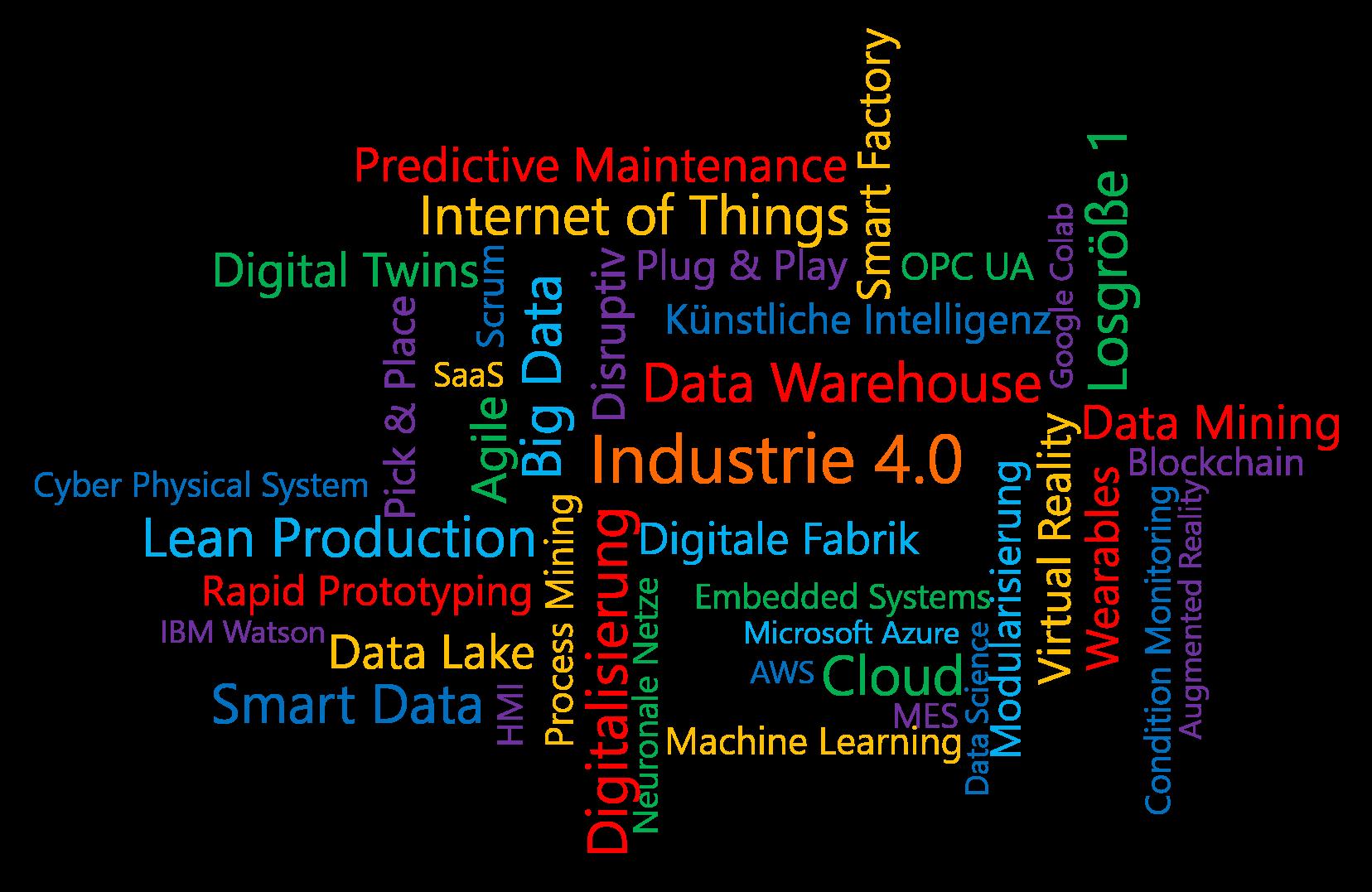 IoT , Big Data, Industrie 4.0, Data Mining