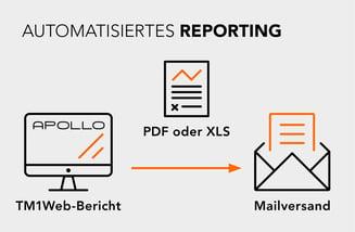avantum consult_ibm-planning-analytics_apollo-report-1